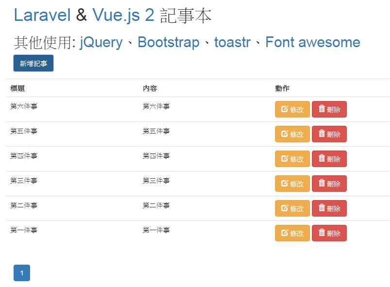 Laravel 5.4 + Vue.js 2 記事本範例