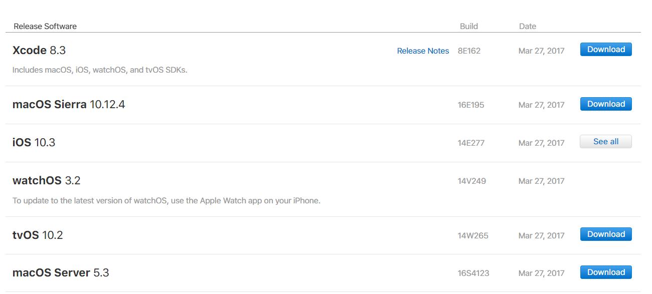 WWDC 2017 開放註冊,Xcode 8.3及新版MacOS Sierra10.12.4也跟著發佈