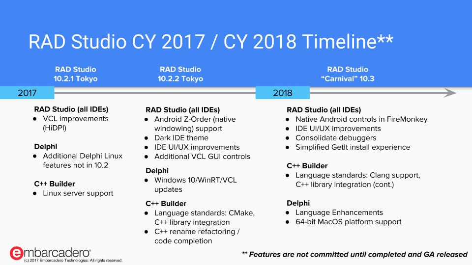 RAD Studio&Delphi 2018年的開發藍圖