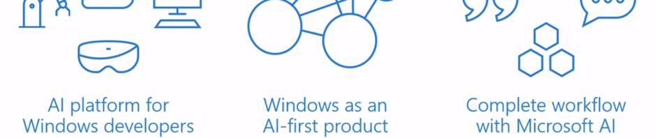 微軟Microsoft人工智慧AI運用範疇影片