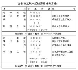 營利事業統一編號邏輯檢查方法